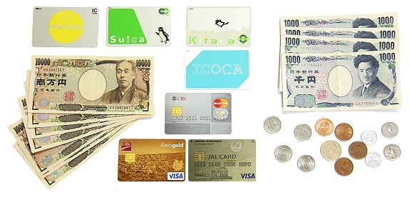 Cash Credit Cards And Ic